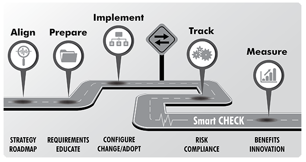 Methodology-Healthcheck-Framework-v2