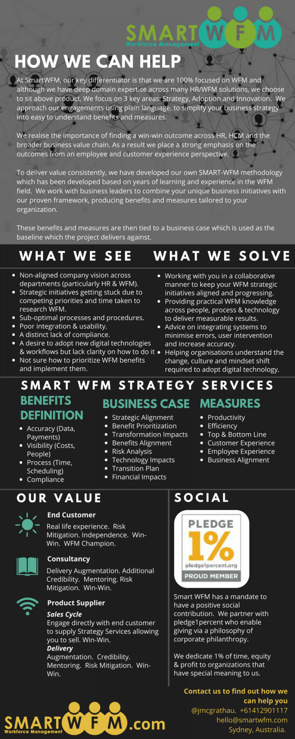 Strategy Services Infographic